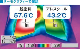 アレスクール使用時のサーモグラフィー